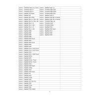 Bürorechner24.de 8GB Kit DDR3 SODIMM Laptop-RAM   2 x 4GB   PC3L-12800   1600MHz 2RX8   NON ECC   1,35V